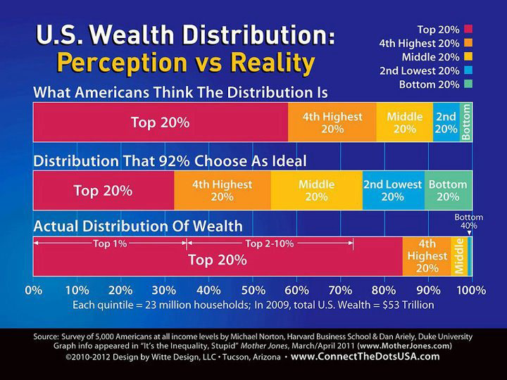 wealth-distribution-big