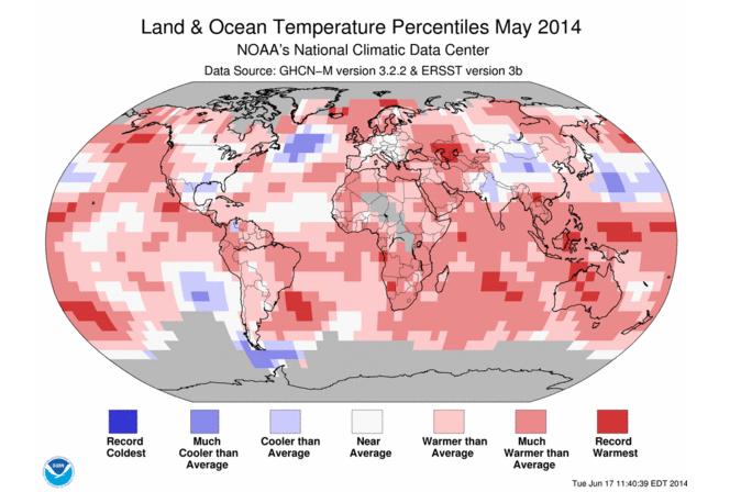 Climate Temperatures