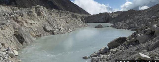 Climate Glacier Melt